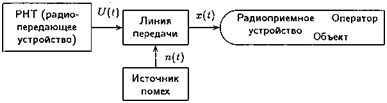 рисунок6_Неавтономная_РНС