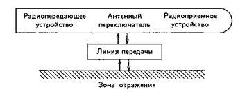 рисунок7_Автономная_РНС