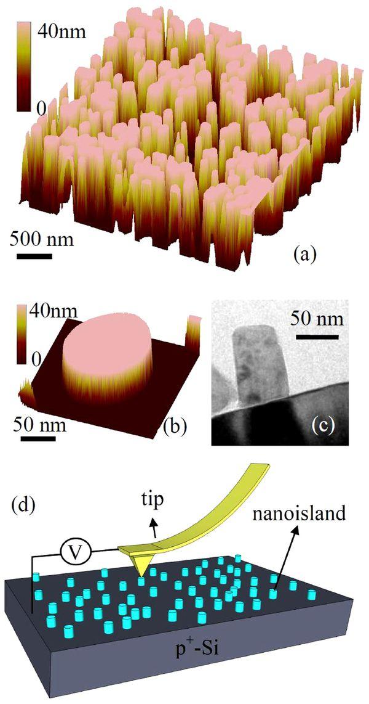 Наноострова из ZnO и структура модифицированной RRAM