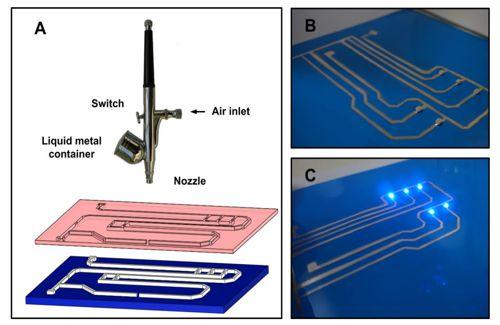 Технология печати жидким металлом