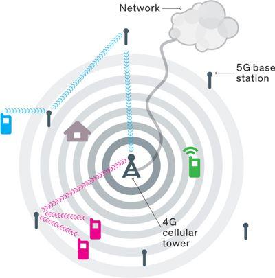 Миллиметровая радиосвязь