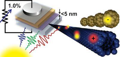 фотоэлемент на базе нанотрубок и фуллерена