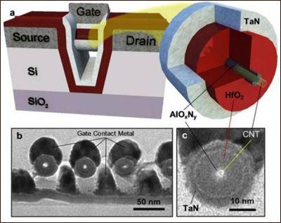 Транзистор на нанотрубках