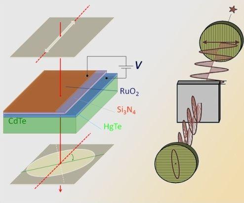 транзистор для терагерцового излучения