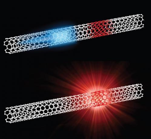 излучение фотона в нанотрубках
